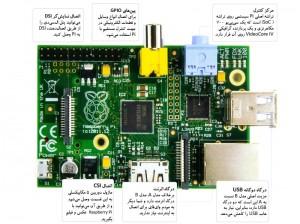 raspberry-pi-model-b01